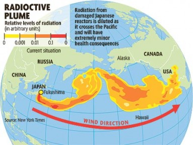 Radioactive Plume